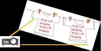 ダイナミックプロジェクションマッピング