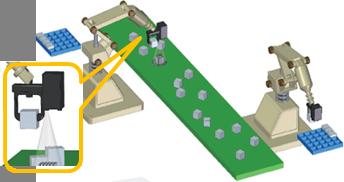 高速構造照明による3次元計測