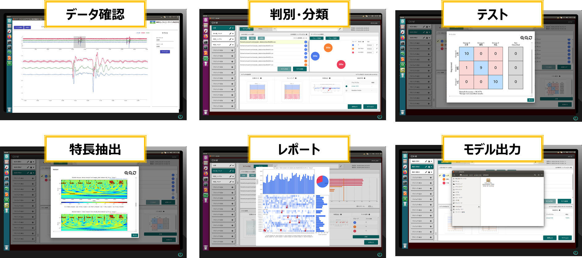 CX-M 製品画面