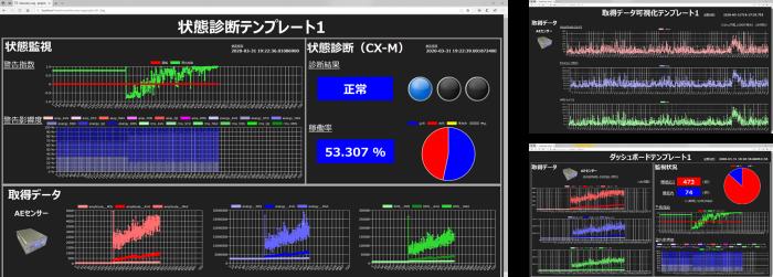 2. 【データ可視化】
