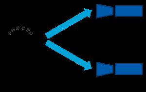 ステレオビジョンの原理