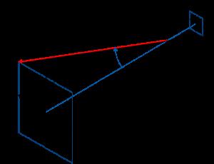 直交座標(X,Y,Z)変換