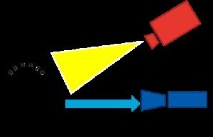 ストラクチャードライトの原理