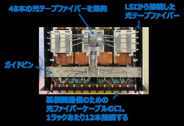 熱対策と光伝送システムを支えるラック、キャビネット