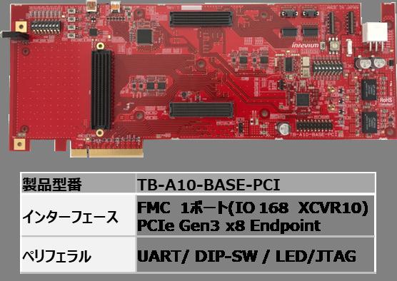 PCIe接続タイプ
