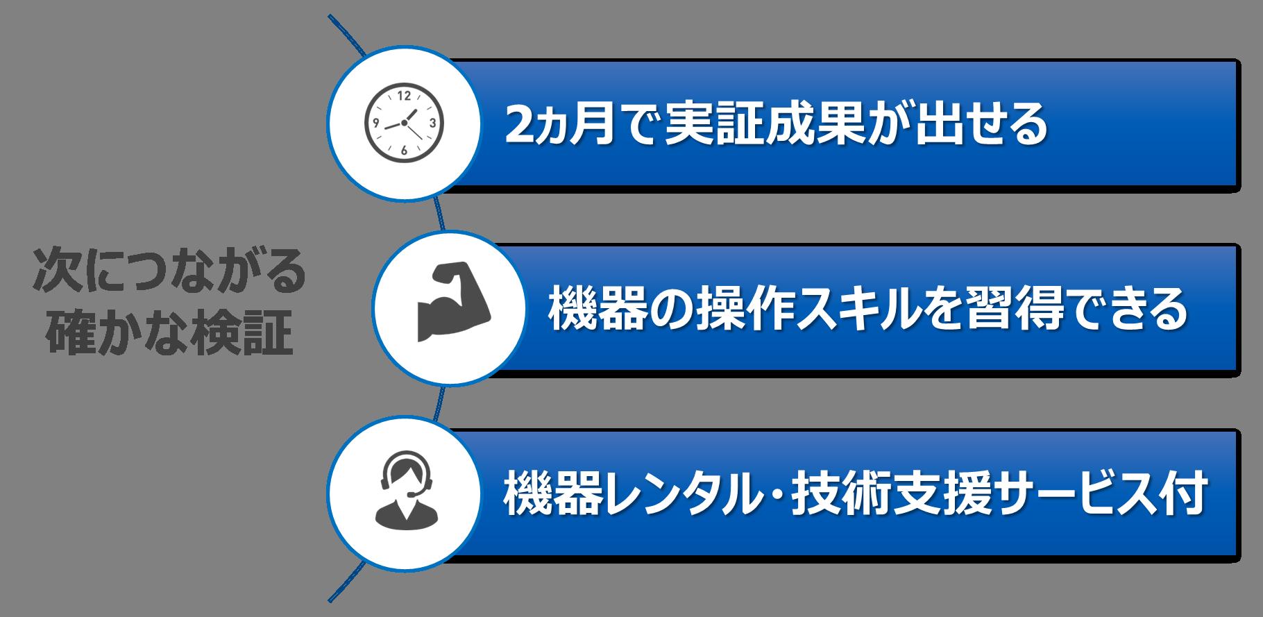 実証AIパッケージ 3つの利点