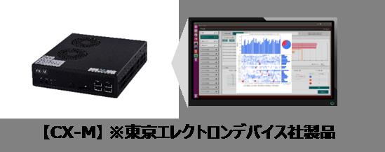 自動分析マシン:CX-M