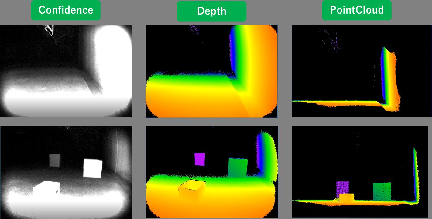 側溝の段差・障害物検知