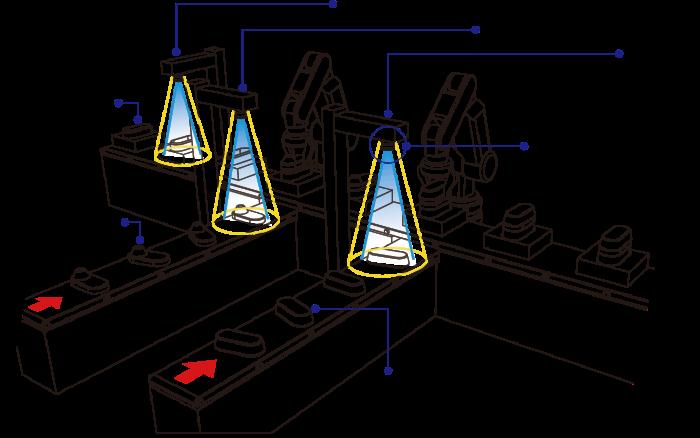 複数個からなる樹脂栓組み立ての自動化