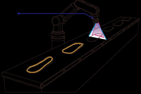ソールの塗布経路補正_伸縮ひずみ量計測