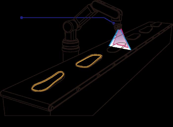 ワーク全体を光切断法により3次元的に計測