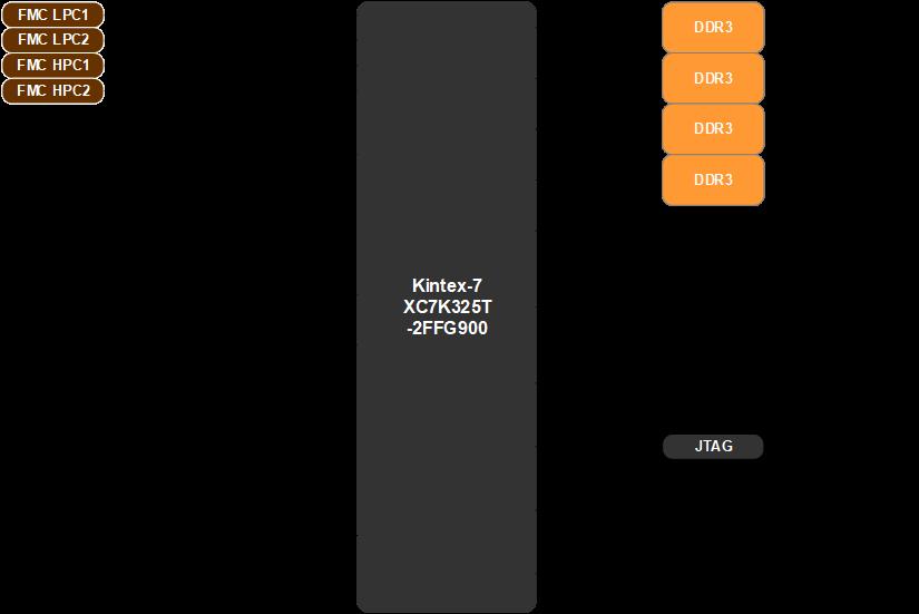 製品ブロック図