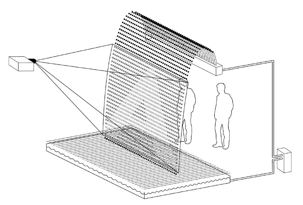 ※図版1:ウォーターパール・プロジェクションマッピングの仕組み