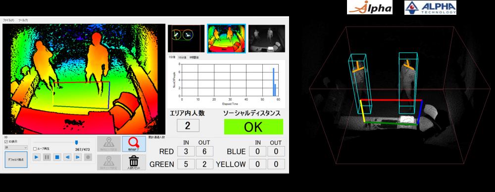 高耐光性ToFカメラモジュール開発キット対応PeopleCount評価アプリケーション